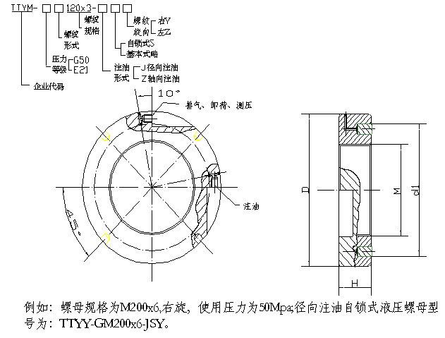 件-轴承装卸用液压螺母图片